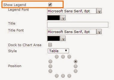 chart web part sharepoint2013_10