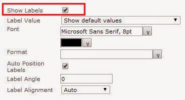 chart web part sharepoint2013_11
