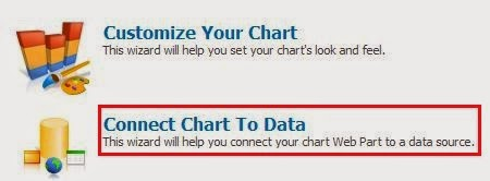 Connect chart to webpart sharepoint2013