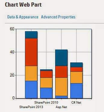 chart web part sharepoint2013_8