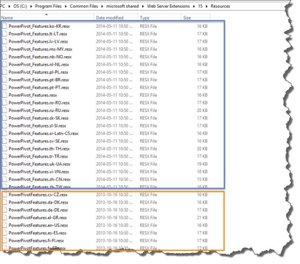 PowerPivot Resource File not found when creating new PowerPivot Gallery Document