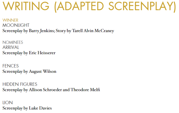 writing-adapted-screenplay
